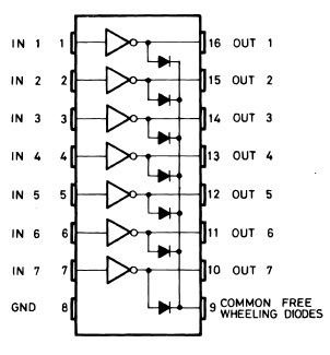 L293d Motor Driver Ic Pinout in addition 103 Uln2003a 7x Darlington Array in addition Darlington Transistor Pair as well Uln2003 Control Stepper Motor By Parallel Port in addition Uln2003a Driver Ic. on uln2003 ic datasheet
