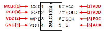 25LCXX Series ICSP Wiring Diagram