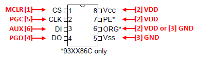 93LCxx Series ICSP Wiring Diagram
