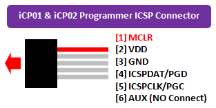 iCP01 & iCP02 Programmer ICSP Connector