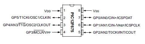 PIC12F675 Pin Diagrams