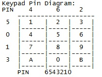 4x3 Keypad Pin Diagram