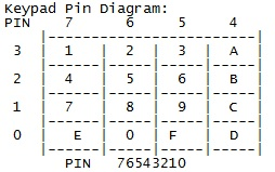 4x4 Keypad Pin Diagram