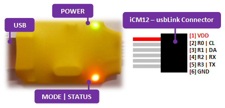 iCM12_PortConnection.png