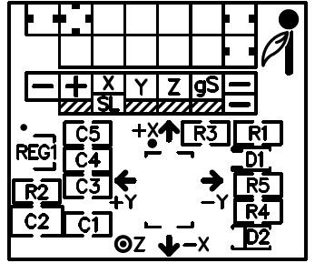 iCM32v1.0_Layout.jpg