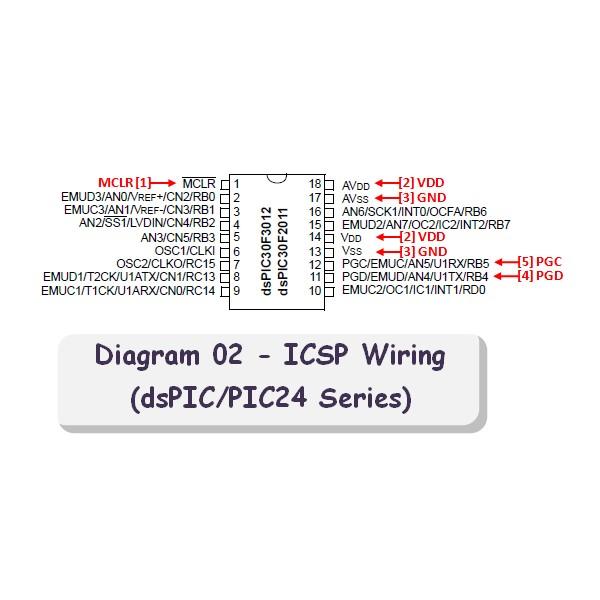 Diagram 02  Pic24 Series