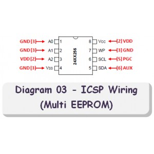 Diagram    03  ICSP    Wiring     Multi EEPROM