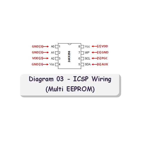 Diagram 03