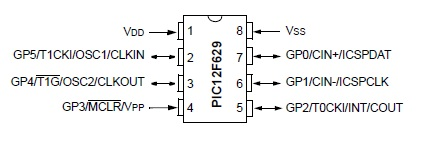 PIC12F629 Pin Diagrams