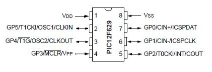 PIC12F629 Pin Diagrams