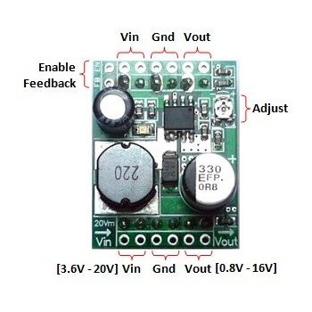 iCM22 Label