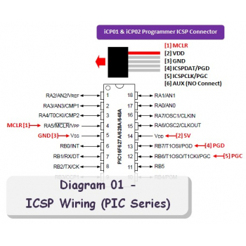 [XOTG_4463]  Diagram 01 - ICSP Wiring (PIC Series) | Wiring Diagram Programming |  | PICcircuit.com