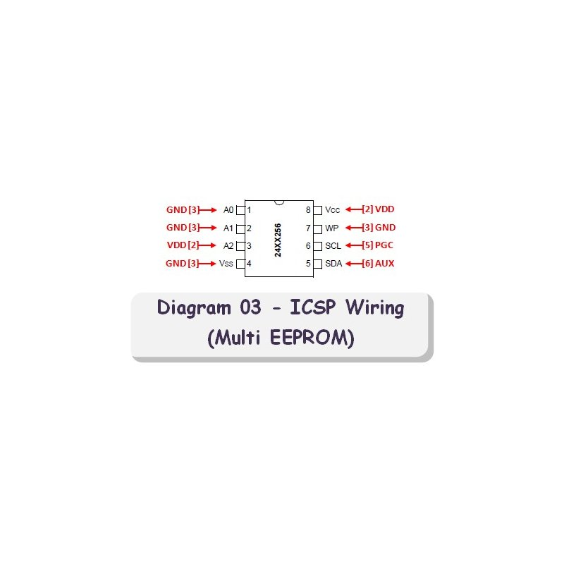 Diagram 03 - ICSP Wiring (Multi EEPROM)