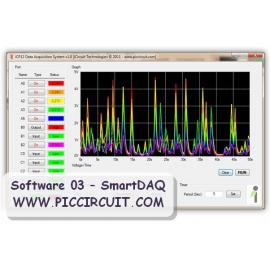 Software 03 - SmartDAQ (Data Acquisition System)